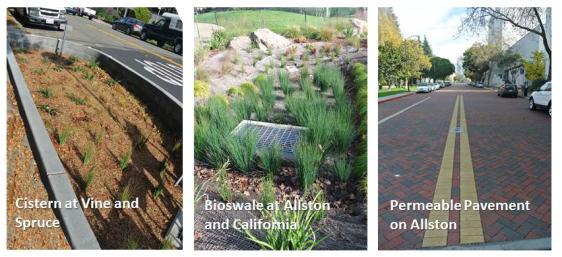 Examples of green infrastructure in Berkeley, CA
