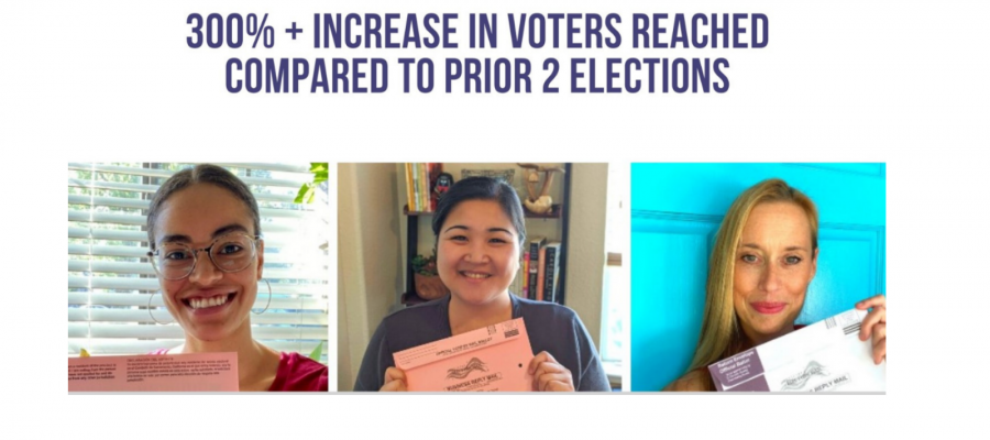 League of Women Voters of California Education Fund 2020 Graphic
