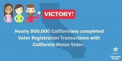 California DMV, motor voter, AB 1461, voting rights, voter registration, League of women voters of california lawsuit, aclu
