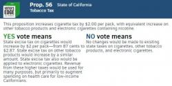 voters edge california, media, caelections, cavotes, league of women voters, unbiased, facts